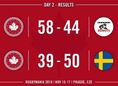 Rugbymania 2018: Day 2 Recap